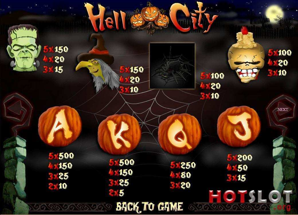 Slot Hell City by iSoftBet online free play