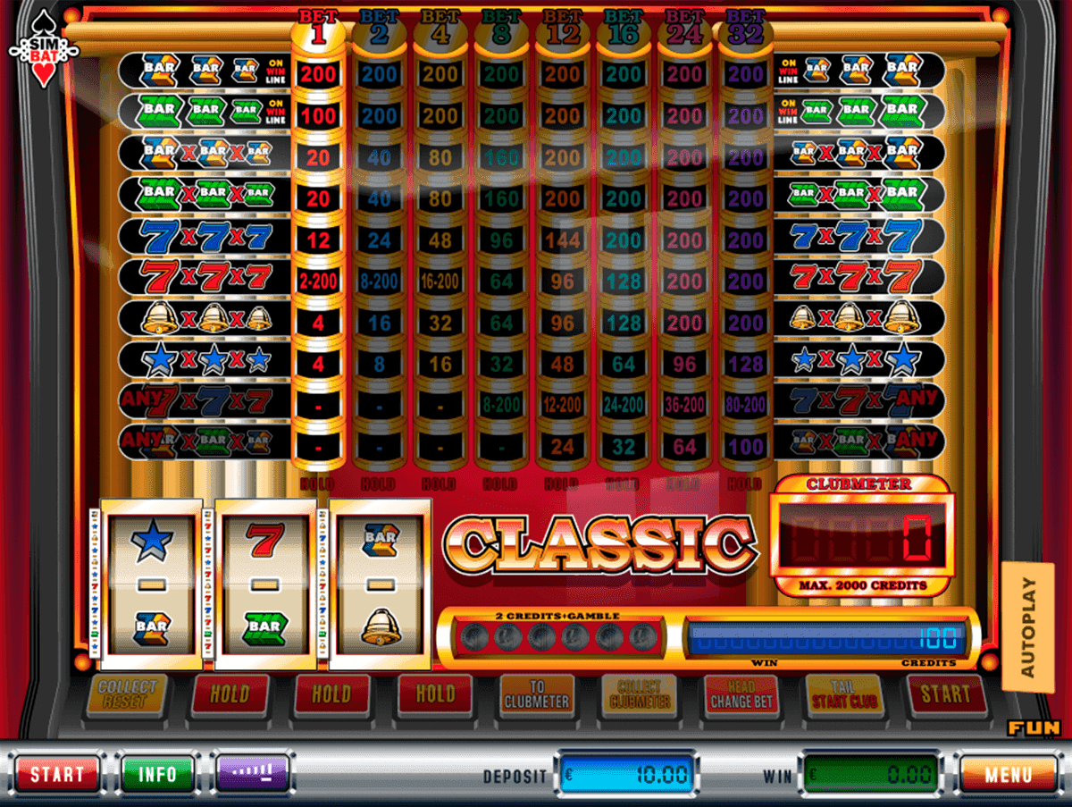 Classic Slot Machine Games