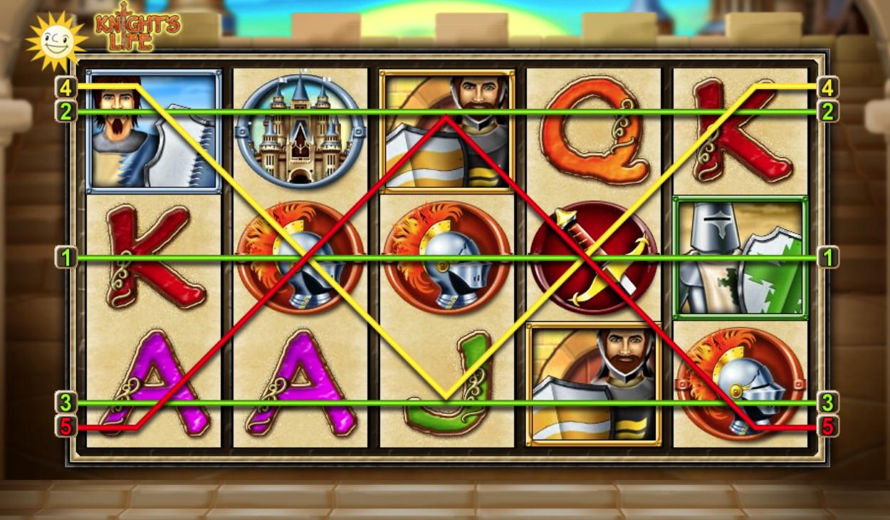 Giochi di slot machine gratis senza scaricare