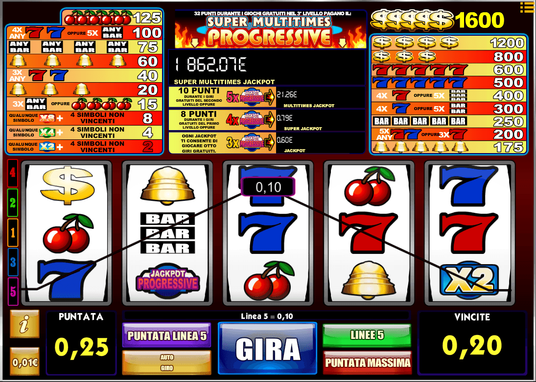 Giochi slot machine da bar gratis senza scaricare