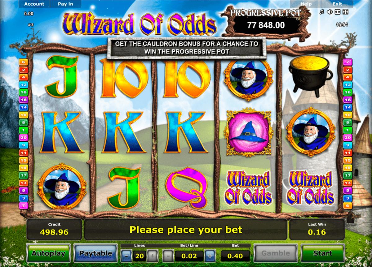 Wizard Of Odds Slots