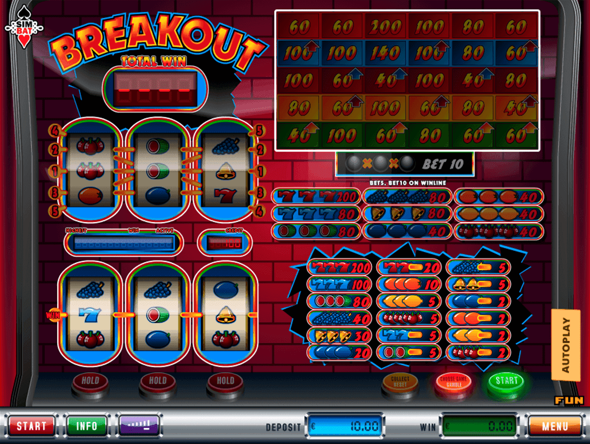 Spiele Breakout - Video Slots Online