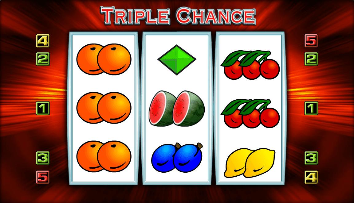 Online Games Triple Chance